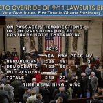 لغو وتوی اوباما با رای کنگره آمریکا / طرح شکایت از دولت سعودی تایید شد